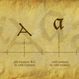 calligraphie latine à travers les âges