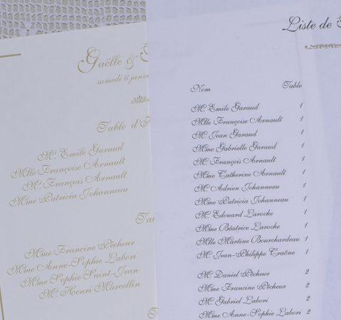 détail des listes de table Sisteron et Gordes